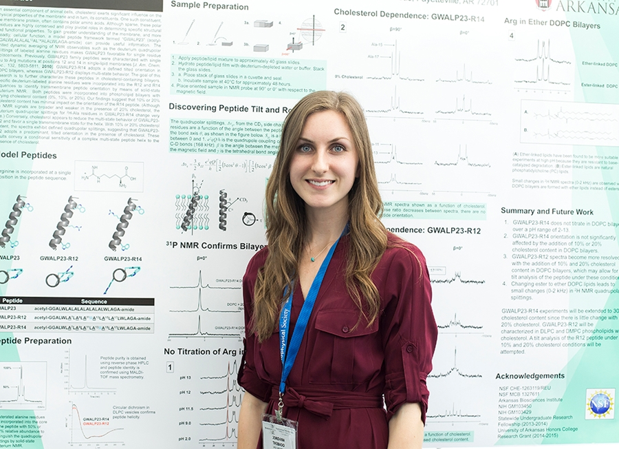 cornell oub honors thesis Science & technology studies the honors an overall cornell cumulative grade-point average of honors project research and to write an honors thesis.