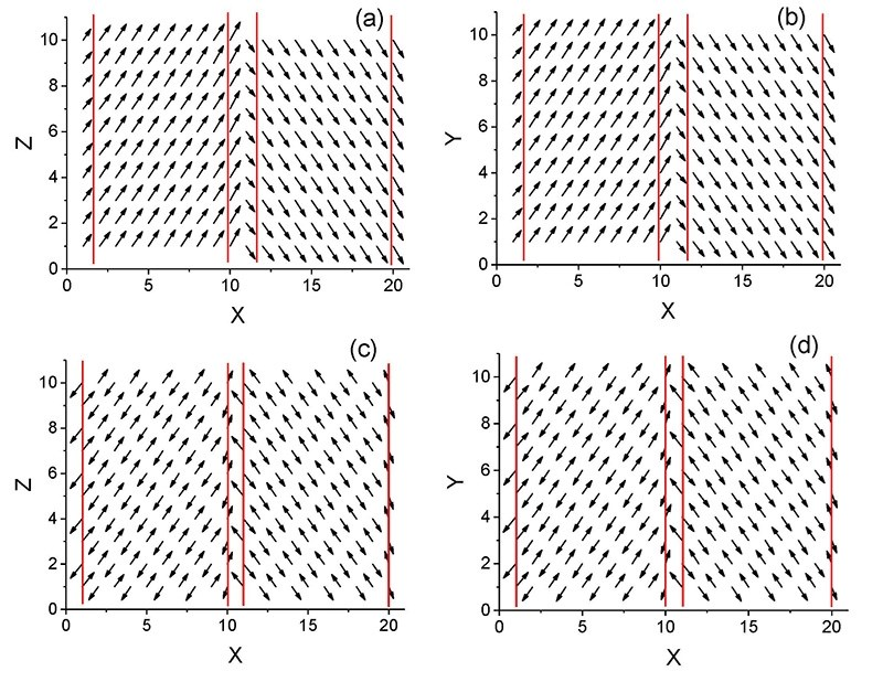 The red lines in these images illustrate the domain walls separating regions of electric polarization (top) and shifting of charged ions (bottom row) in a material called bismuth ferrite. Researchers have demonstrated that these domain walls can be used to transmit a type of electrical current, which could lead to novel electrical devices.